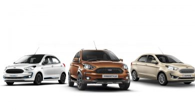 Photo of Ford Introduces 2020 BSVI Compliant Range, Variants and Price