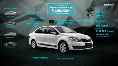Photo of Skoda Rapid Rider Plus launched at ₹7.99 lakh
