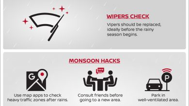Photo of Six smart tips to rainproof your car this monsoon