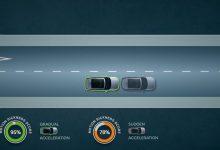 Photo of Jaguar Land Rover guides autonomous cars to reduce motion sickness