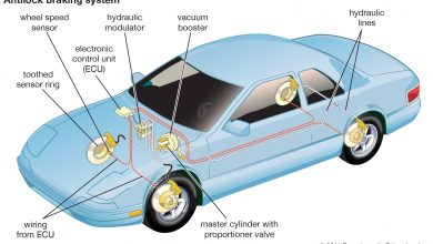 Photo of All you need to know about ABS (Anti-lock Braking System)
