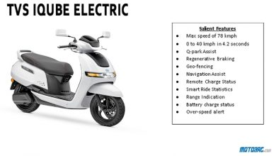 Photo of TVS iQube Electric Scooter Launched